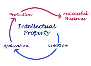 Vietnam: Amendments In Intellectual Property Laws In Vietnam
